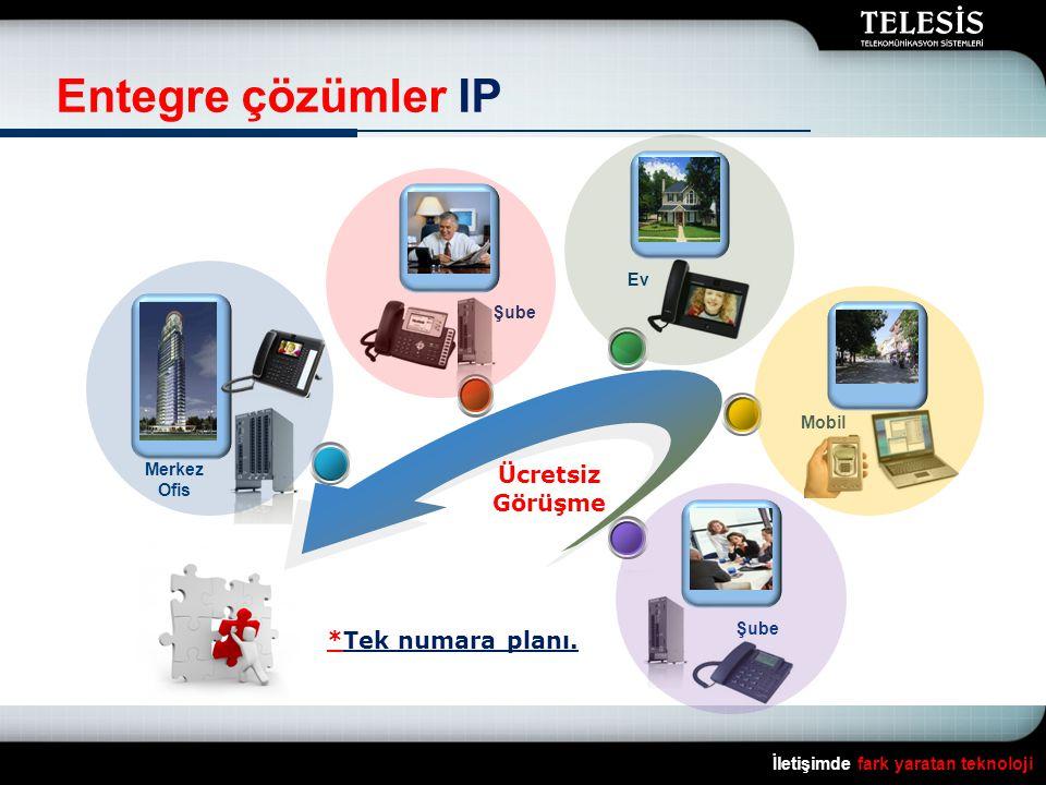 Entegre çözümler IP Ücretsiz Görüşme *Tek numara planı. Ev Şube Mobil