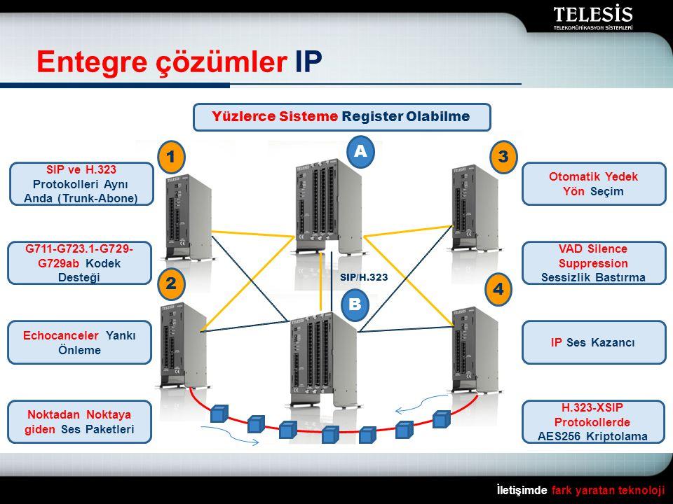 Entegre çözümler IP A 1 3 2 4 B Yüzlerce Sisteme Register Olabilme