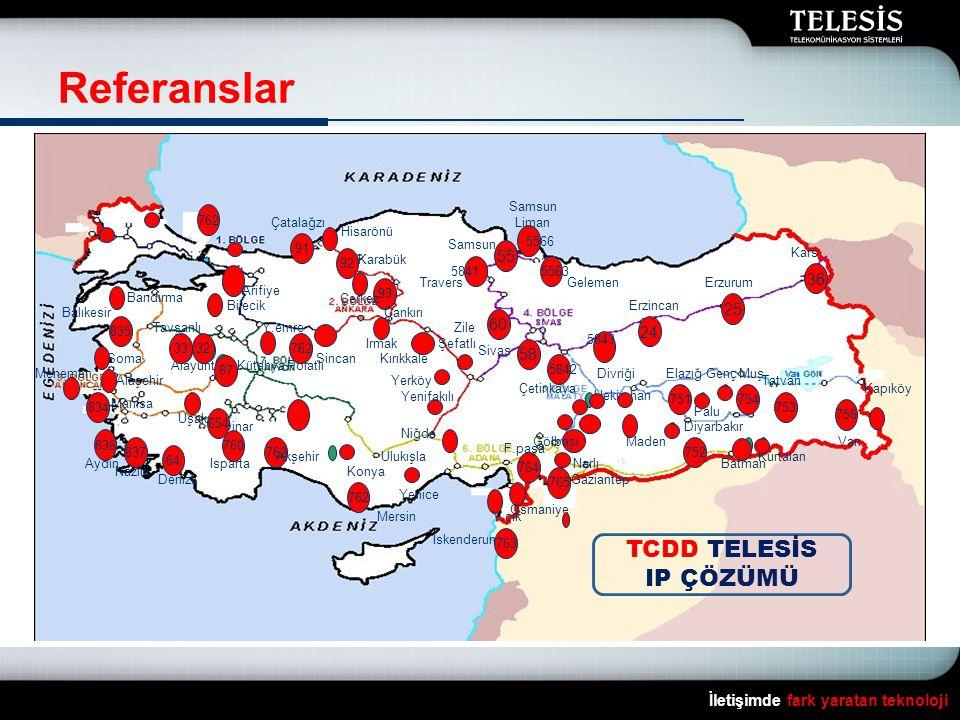 Referanslar TCDD TELESİS IP ÇÖZÜMÜ 55 36 25 60 24 58