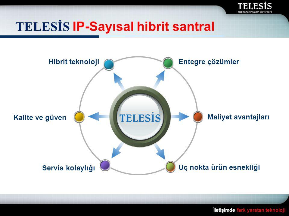 TELESİS IP-Sayısal hibrit santral