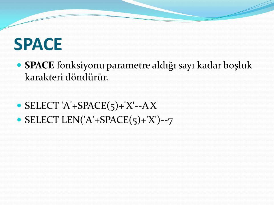 SPACE SPACE fonksiyonu parametre aldığı sayı kadar boşluk karakteri döndürür. SELECT A +SPACE(5)+ X --A X.