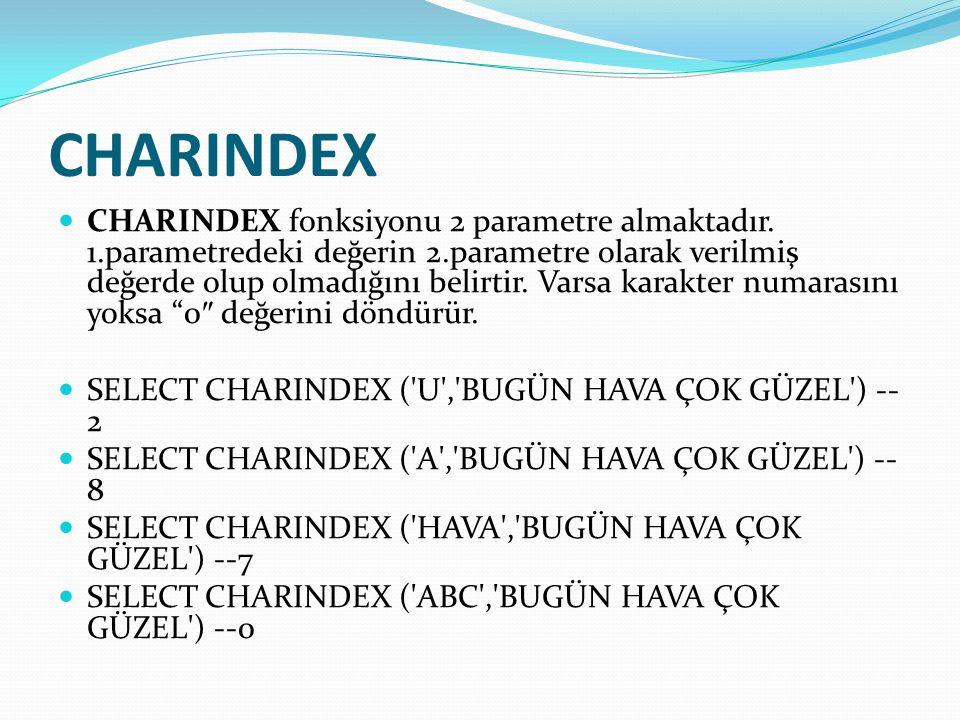 CHARINDEX