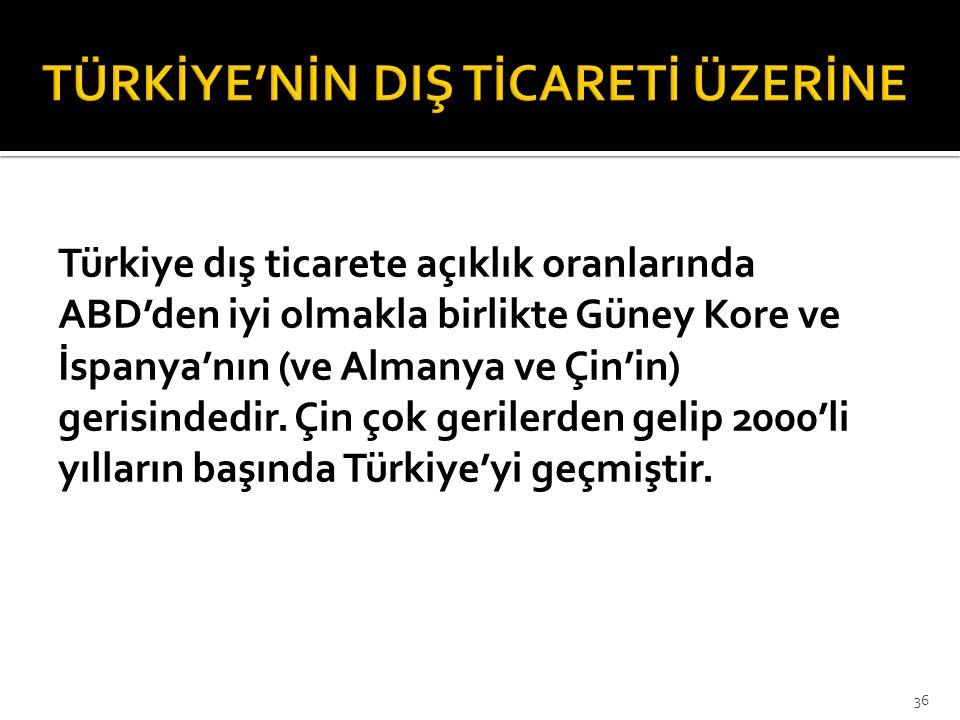 TÜRKİYE'NİN DIŞ TİCARETİ ÜZERİNE