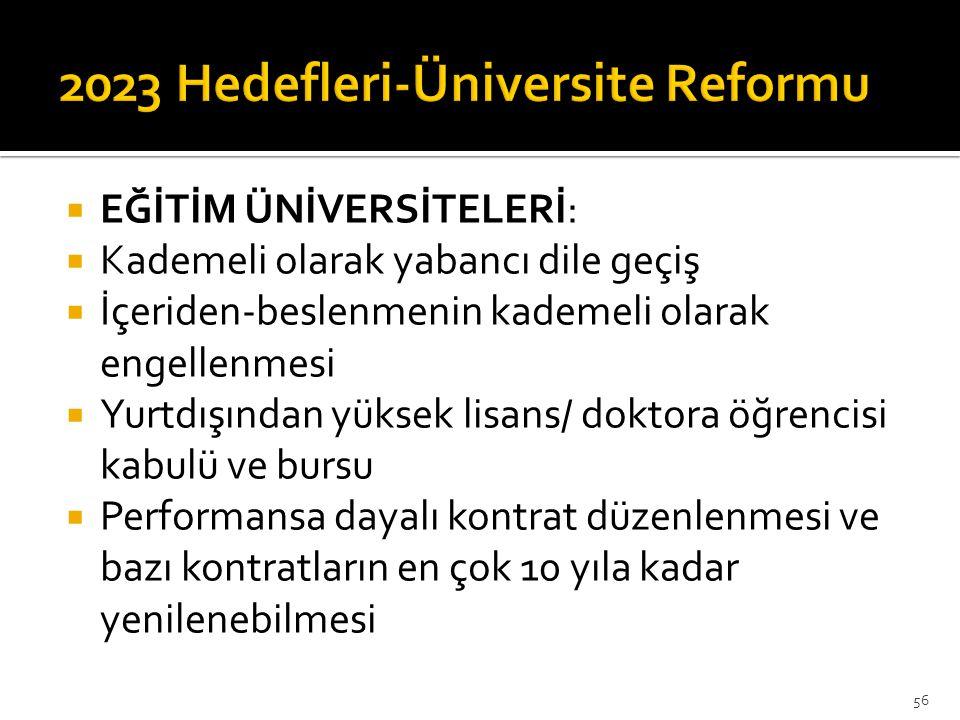 2023 Hedefleri-Üniversite Reformu
