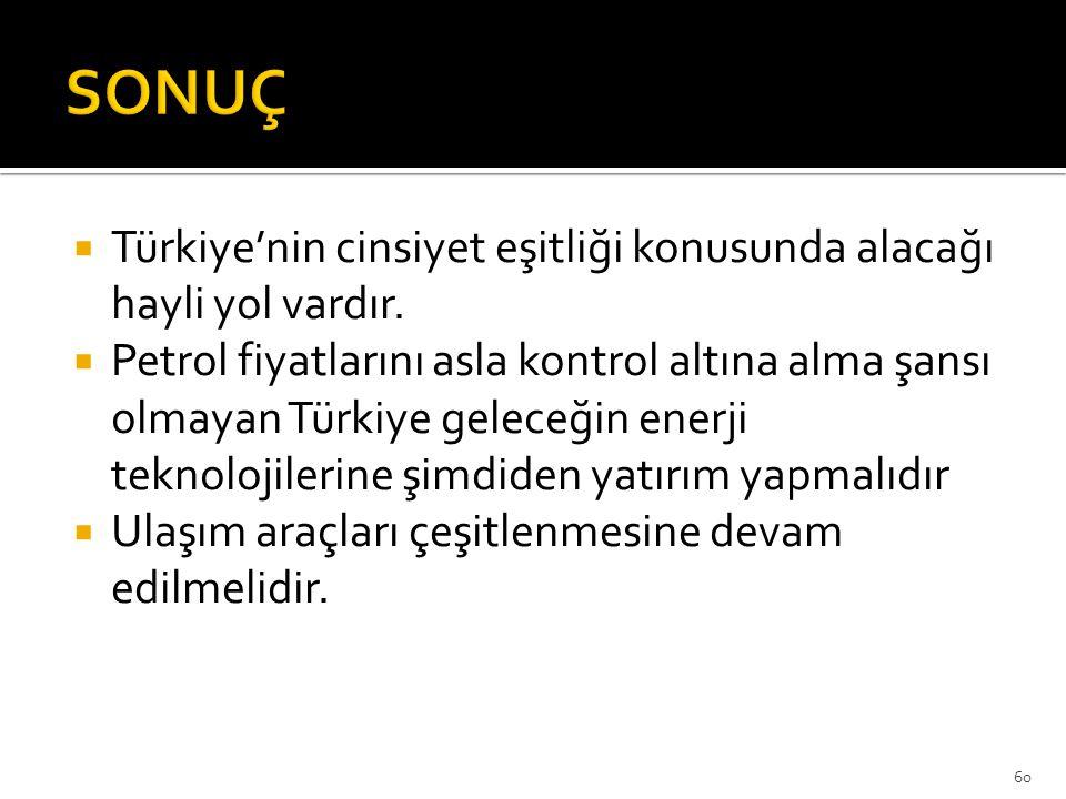 SONUÇ Türkiye'nin cinsiyet eşitliği konusunda alacağı hayli yol vardır.