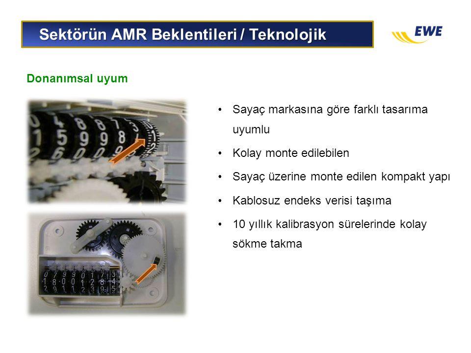 Sektörün AMR Beklentileri / Teknolojik