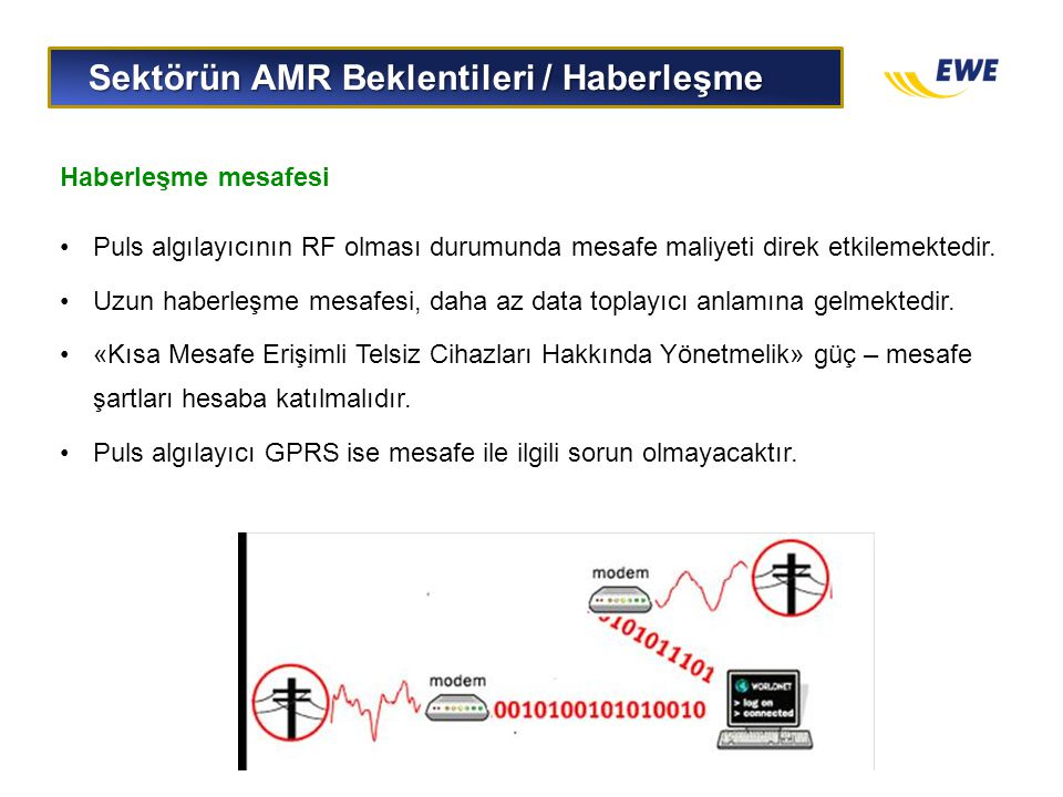 Sektörün AMR Beklentileri / Haberleşme