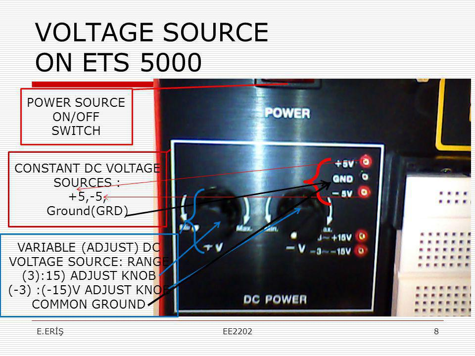 VOLTAGE SOURCE ON ETS 5000 POWER SOURCE ON/OFF SWITCH