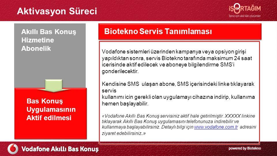 Aktivasyon Süreci Ön Başvuru Süreci Biotekno Servis Tanımlaması