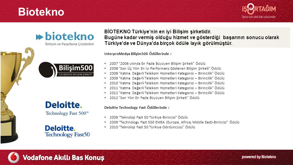 Biotekno BİOTEKNO Türkiye'nin en iyi Bilişim şirketidir.