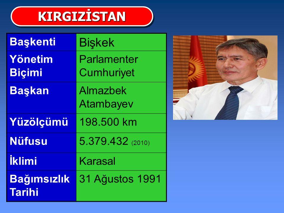 KIRGIZİSTAN Bişkek Başkenti Yönetim Biçimi Parlamenter Cumhuriyet