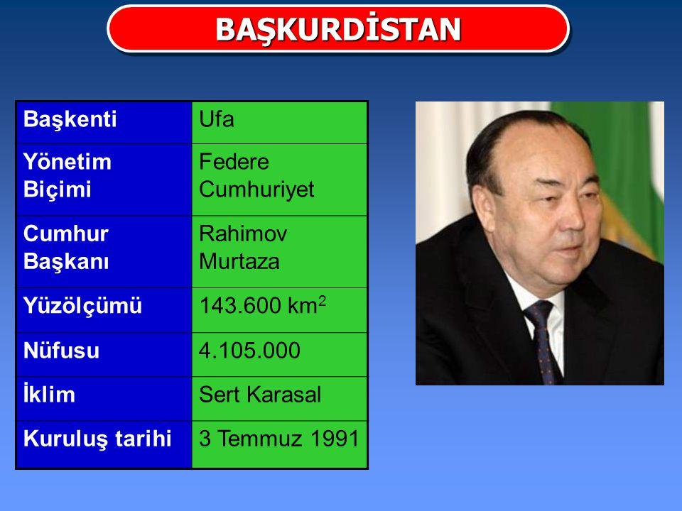 BAŞKURDİSTAN Başkenti Ufa Yönetim Biçimi Federe Cumhuriyet