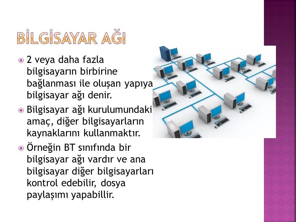 BİLGİSAYAR AĞI 2 veya daha fazla bilgisayarın birbirine bağlanması ile oluşan yapıya bilgisayar ağı denir.