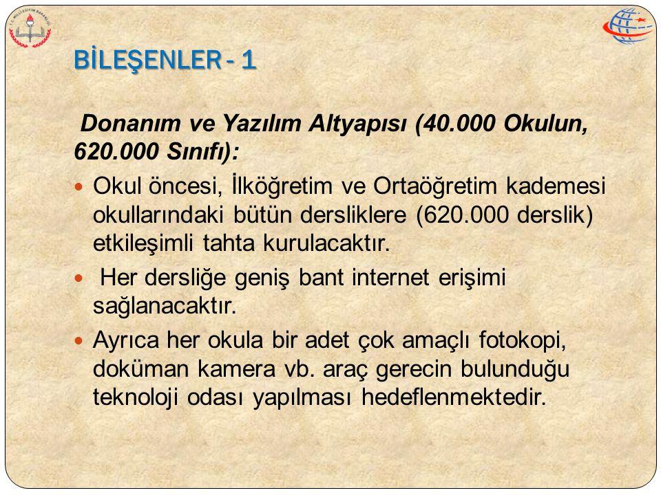 BİLEŞENLER - 1 Donanım ve Yazılım Altyapısı (40.000 Okulun, 620.000 Sınıfı):