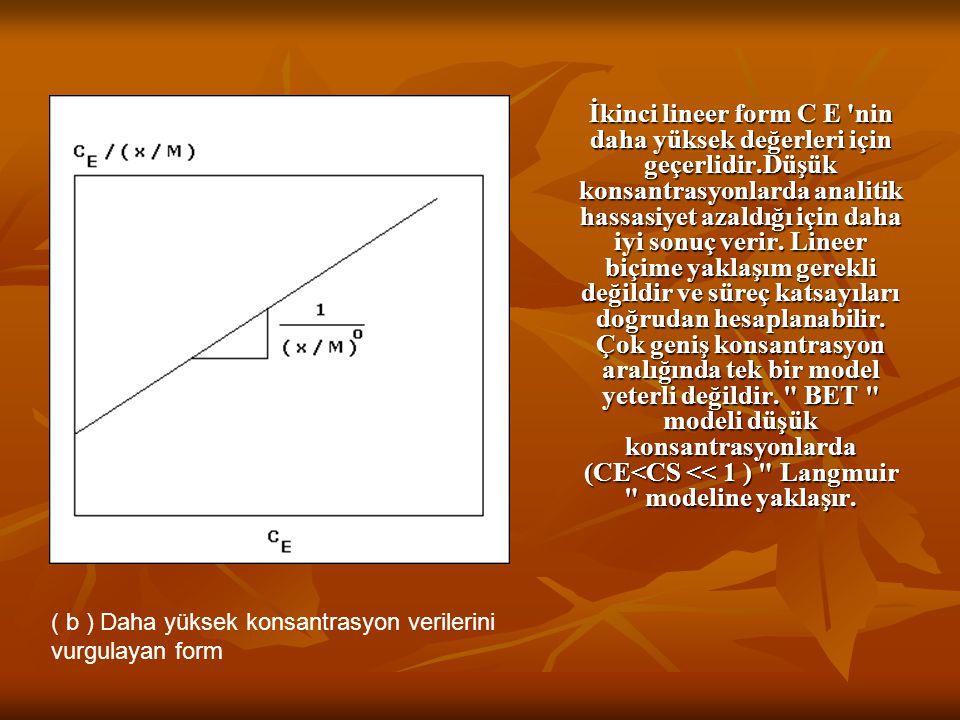 ( b ) Daha yüksek konsantrasyon verilerini vurgulayan form