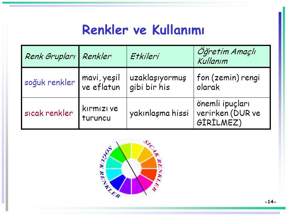 Renkler ve Kullanımı Renk Grupları Renkler Etkileri