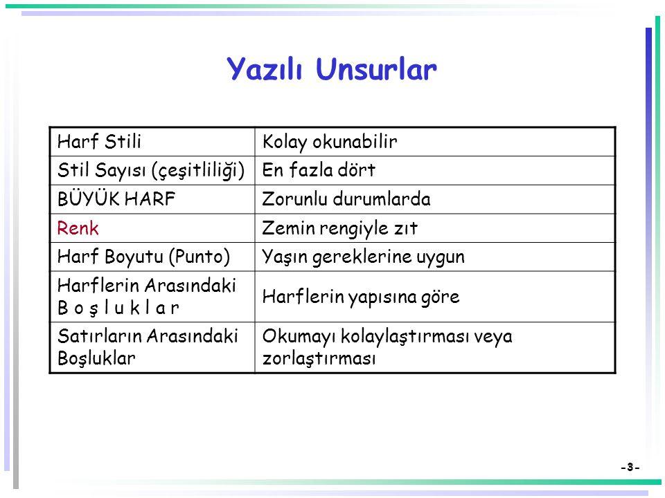 Yazılı Unsurlar Harf Stili Kolay okunabilir Stil Sayısı (çeşitliliği)