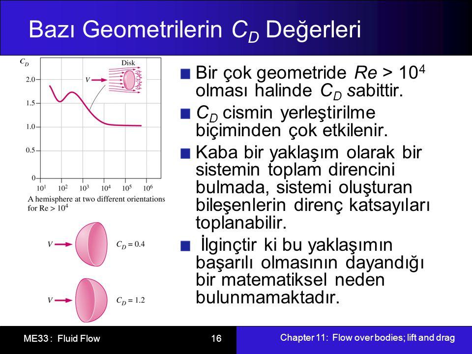 Bazı Geometrilerin CD Değerleri
