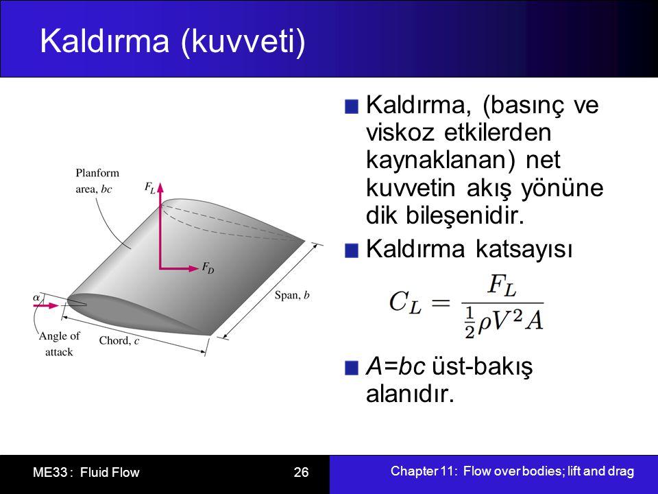 Kaldırma (kuvveti) Kaldırma, (basınç ve viskoz etkilerden kaynaklanan) net kuvvetin akış yönüne dik bileşenidir.