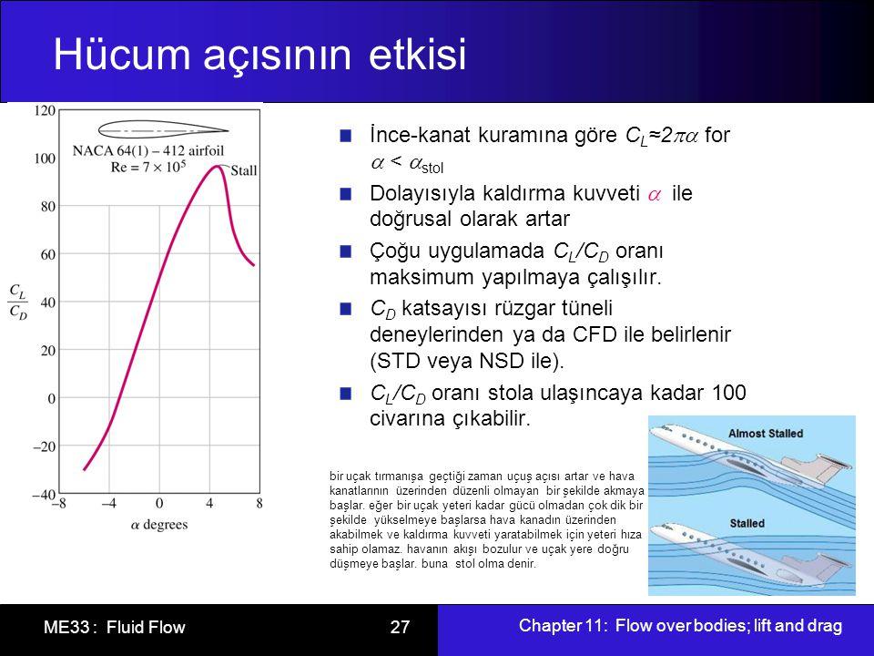 Hücum açısının etkisi İnce-kanat kuramına göre CL≈2 for  < stol