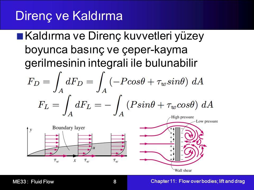 Direnç ve Kaldırma Kaldırma ve Direnç kuvvetleri yüzey boyunca basınç ve çeper-kayma gerilmesinin integrali ile bulunabilir.