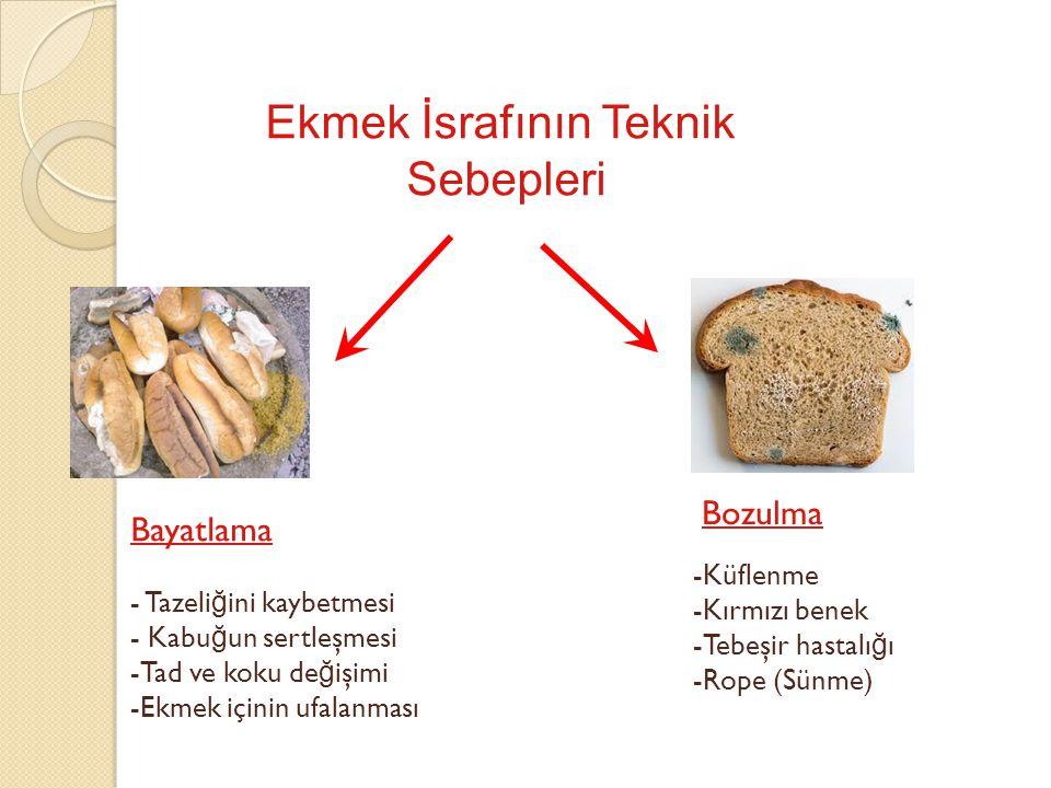 Ekmek İsrafının Teknik