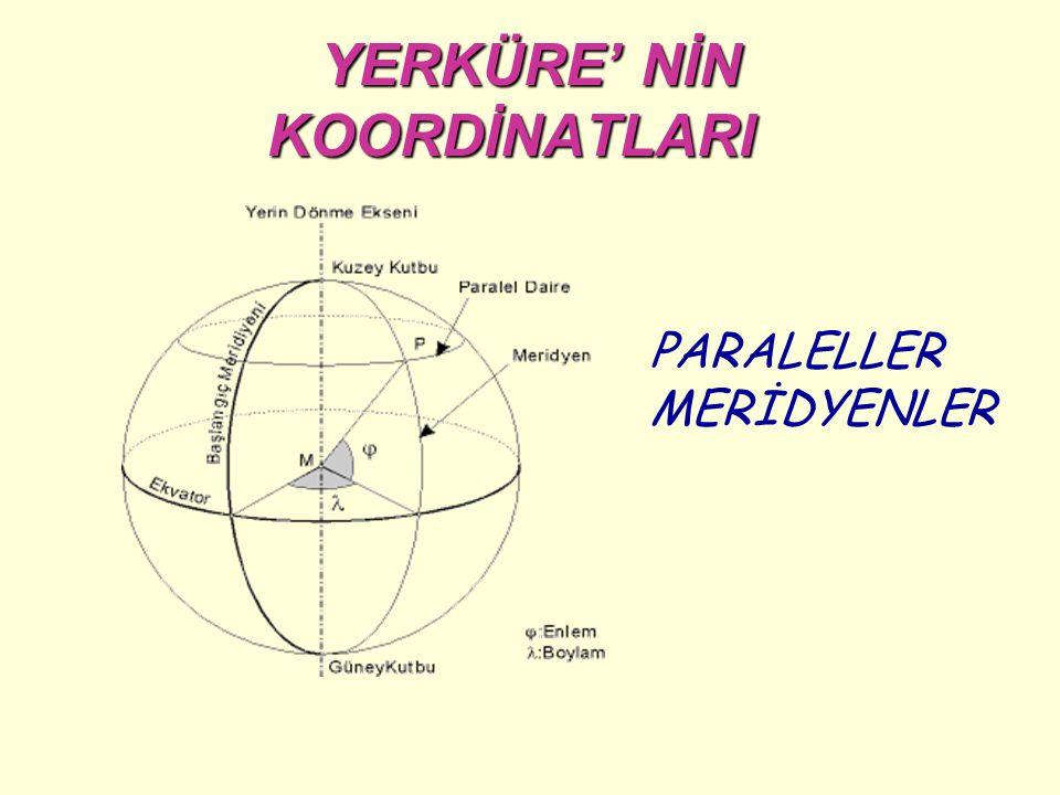 YERKÜRE' NİN KOORDİNATLARI