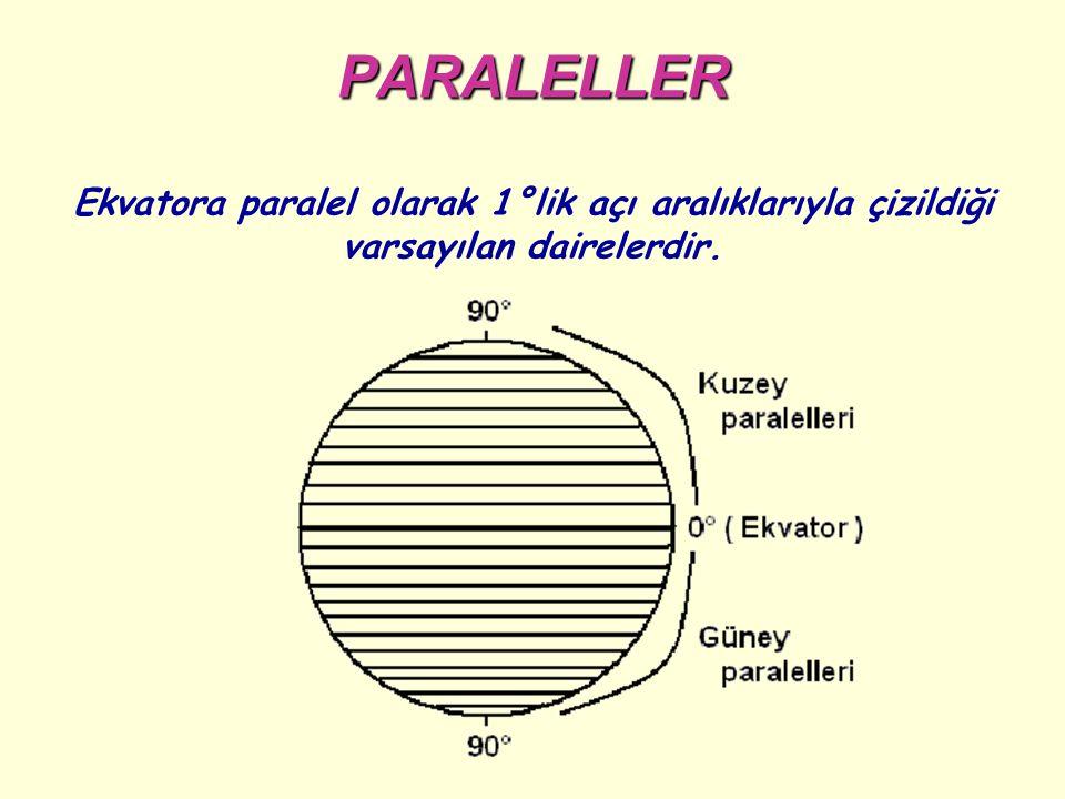 PARALELLER Ekvatora paralel olarak 1°lik açı aralıklarıyla çizildiği varsayılan dairelerdir.