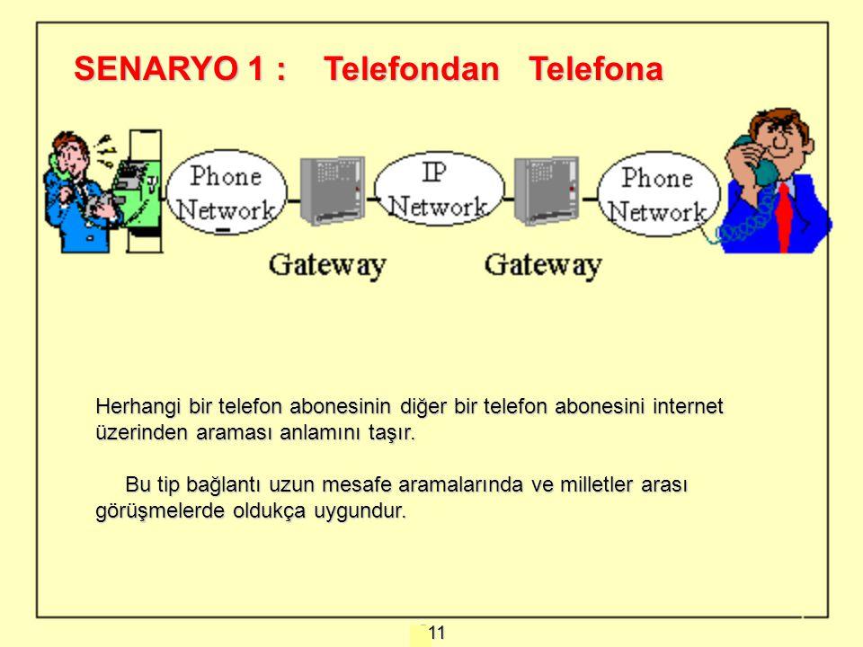 SENARYO 1 : Telefondan Telefona