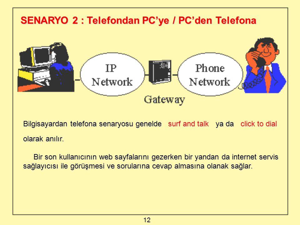 SENARYO 2 : Telefondan PC'ye / PC'den Telefona