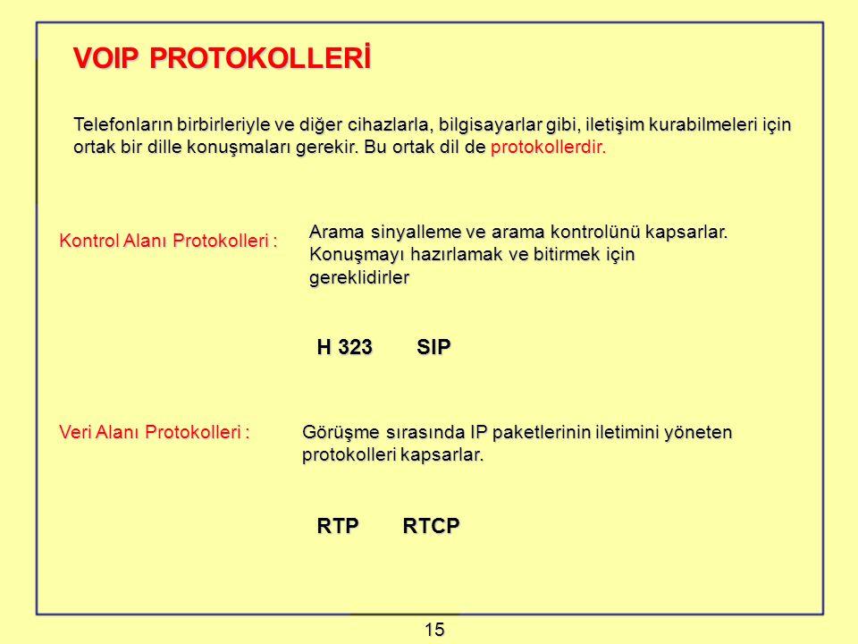VOIP PROTOKOLLERİ H 323 SIP RTP RTCP