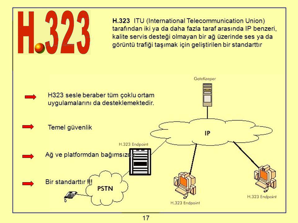 H.323 ITU (International Telecommunication Union) tarafından iki ya da daha fazla taraf arasında IP benzeri, kalite servis desteği olmayan bir ağ üzerinde ses ya da görüntü trafiği taşımak için geliştirilen bir standarttır