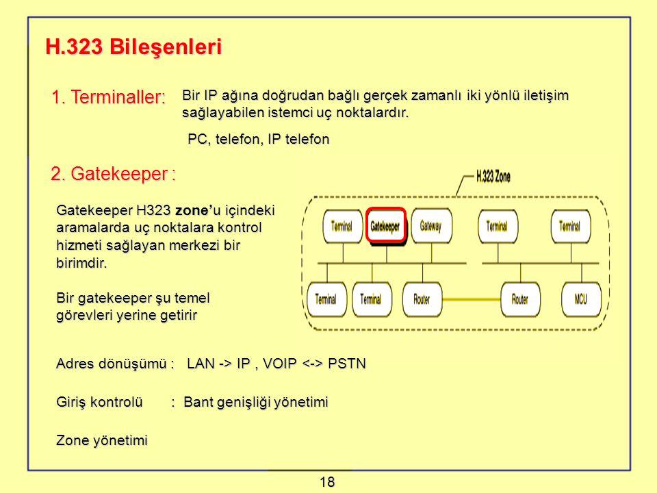 H.323 Bileşenleri 1. Terminaller: 2. Gatekeeper :