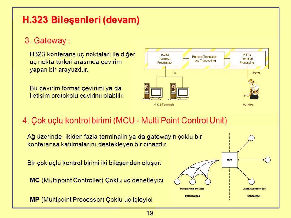 H.323 Bileşenleri (devam) 3. Gateway :