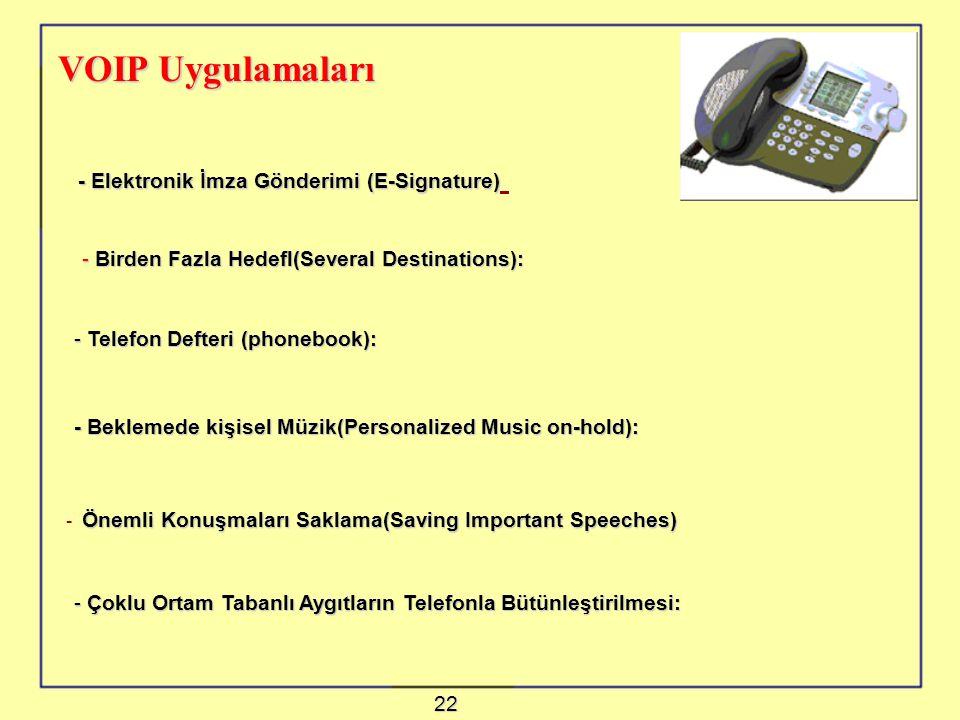 VOIP Uygulamaları - Elektronik İmza Gönderimi (E-Signature)