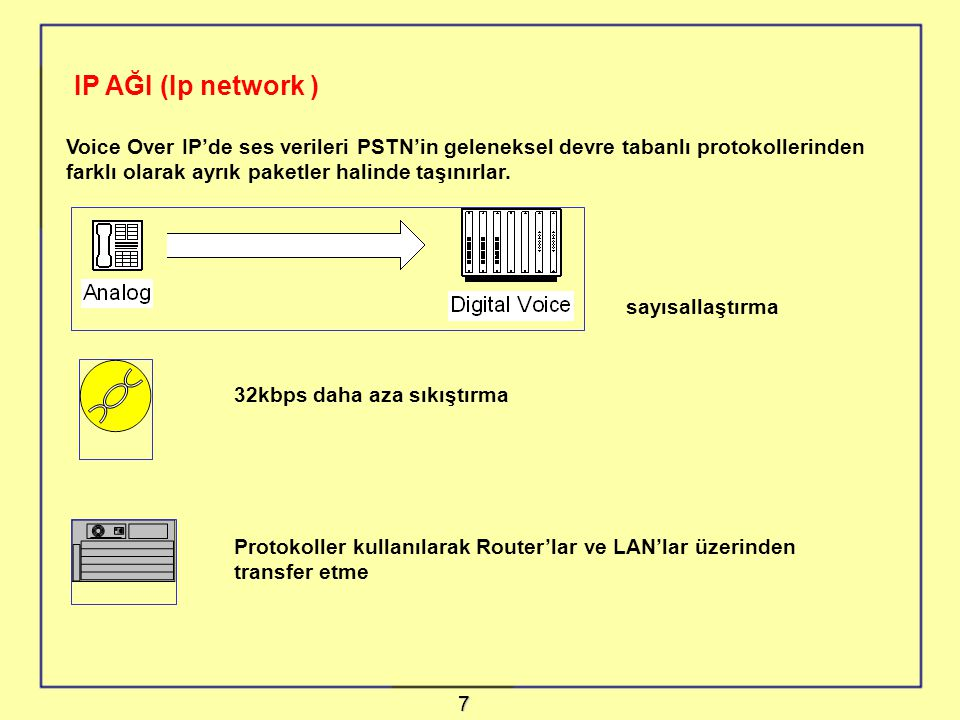 IP AĞI (Ip network ) Voice Over IP'de ses verileri PSTN'in geleneksel devre tabanlı protokollerinden farklı olarak ayrık paketler halinde taşınırlar.