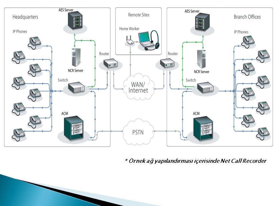 * Örnek ağ yapılandırması içerisinde Net Call Recorder