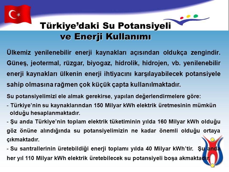 Türkiye'daki Su Potansiyeli