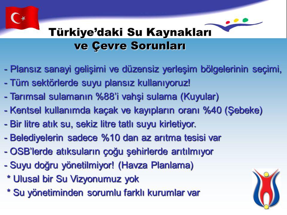 Türkiye'daki Su Kaynakları