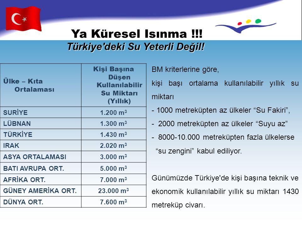 Ya Küresel Isınma !!! Türkiye deki Su Yeterli Değil!