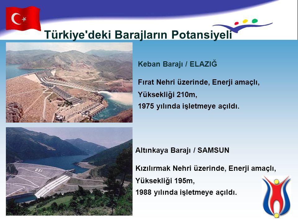 Türkiye deki Barajların Potansiyeli
