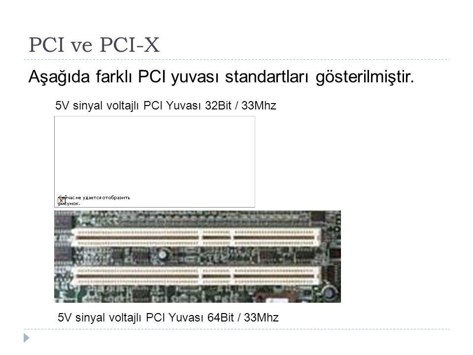PCI ve PCI-X Aşağıda farklı PCI yuvası standartları gösterilmiştir.