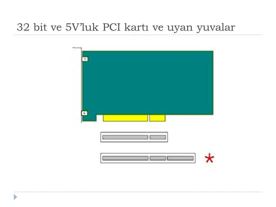 32 bit ve 5V'luk PCI kartı ve uyan yuvalar