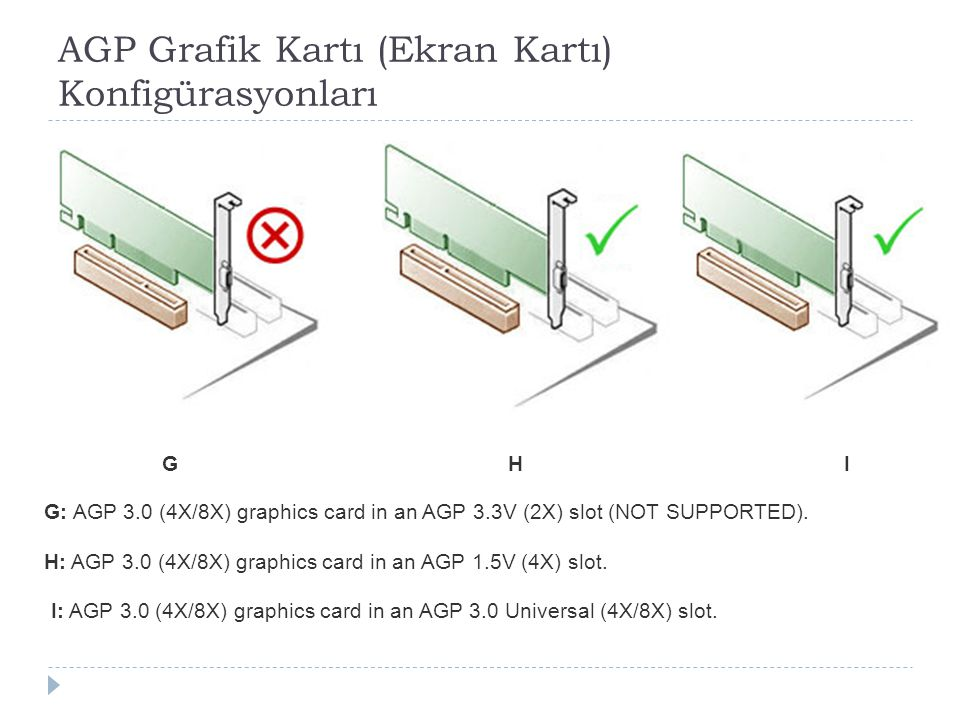 AGP Grafik Kartı (Ekran Kartı) Konfigürasyonları