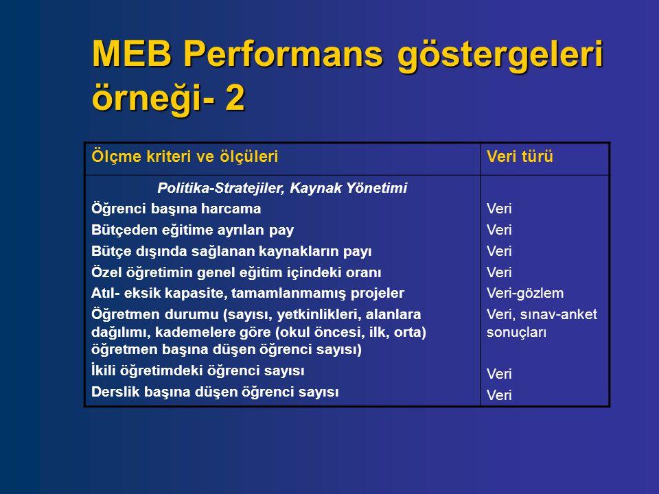 MEB Performans göstergeleri örneği- 2