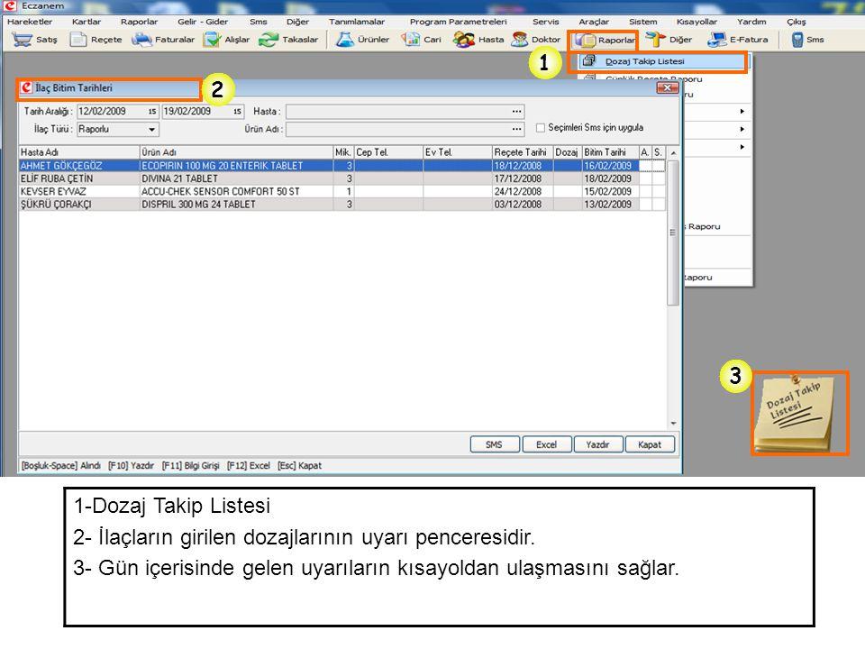 1 2. 3. 1-Dozaj Takip Listesi. 2- İlaçların girilen dozajlarının uyarı penceresidir.