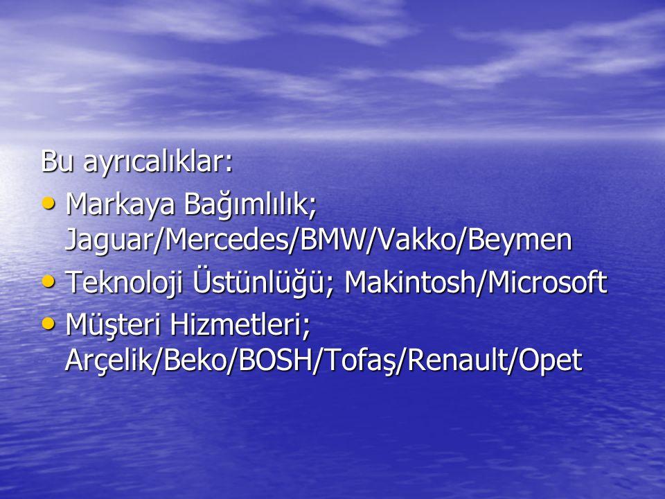 Bu ayrıcalıklar: Markaya Bağımlılık; Jaguar/Mercedes/BMW/Vakko/Beymen. Teknoloji Üstünlüğü; Makintosh/Microsoft.