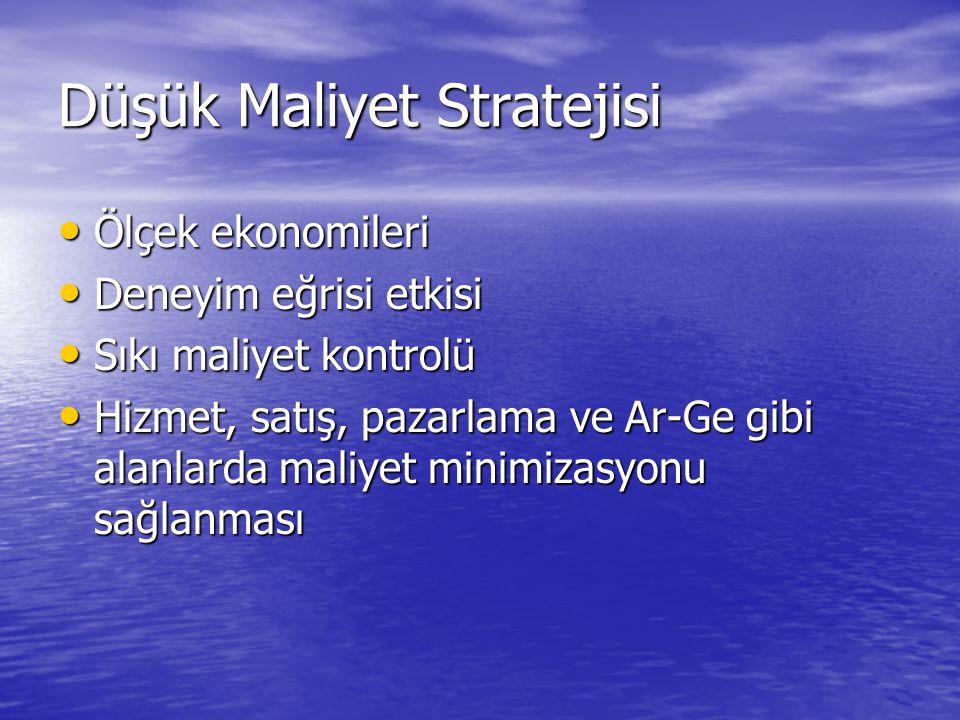 Düşük Maliyet Stratejisi
