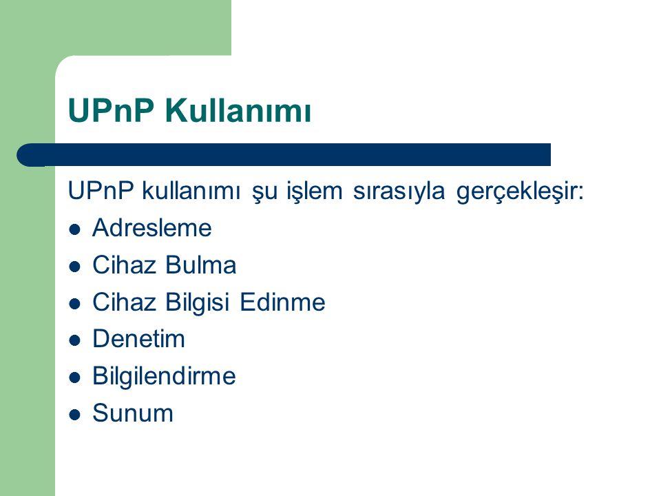 UPnP Kullanımı UPnP kullanımı şu işlem sırasıyla gerçekleşir: