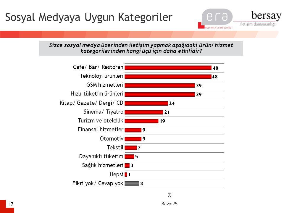 Sosyal Medyaya Uygun Kategoriler